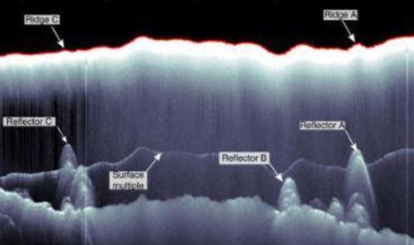 Lộ thành phố cổ huyền thoại dưới 800m băng Nam Cực? 2