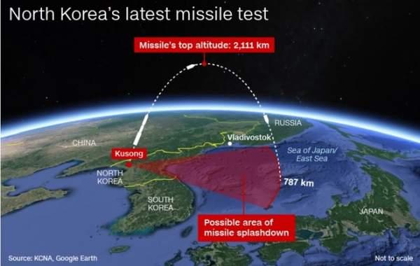 Thấy gì từ ảnh chụp tên lửa mới thử của Triều Tiên? 3