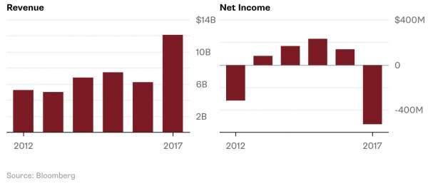 Chuyện ít ai biết: hồi sinh Nokia đang ngốn của Foxconn hàng trăm triệu đô 2