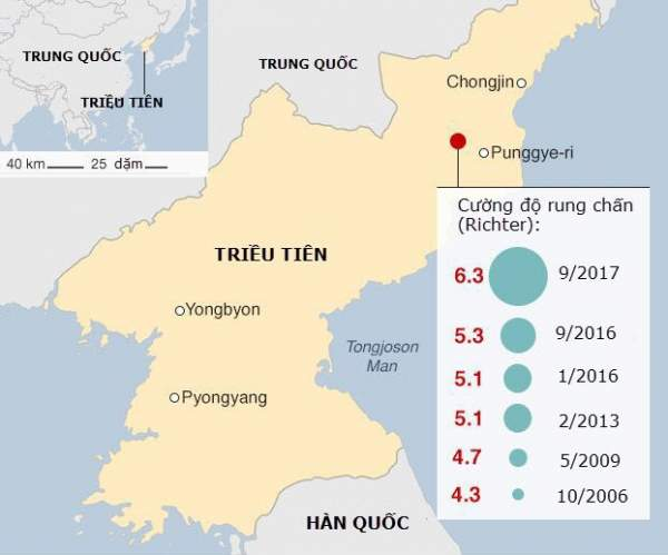 Tuyên bố dừng thử vũ khí, Triều Tiên thực sự từ bỏ tham vọng hạt nhân? 4