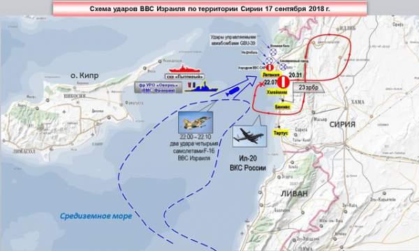 Nga đổ lỗi cho Israel, tuyên bố đáp trả vụ Il-20 bị bắn rơi 2